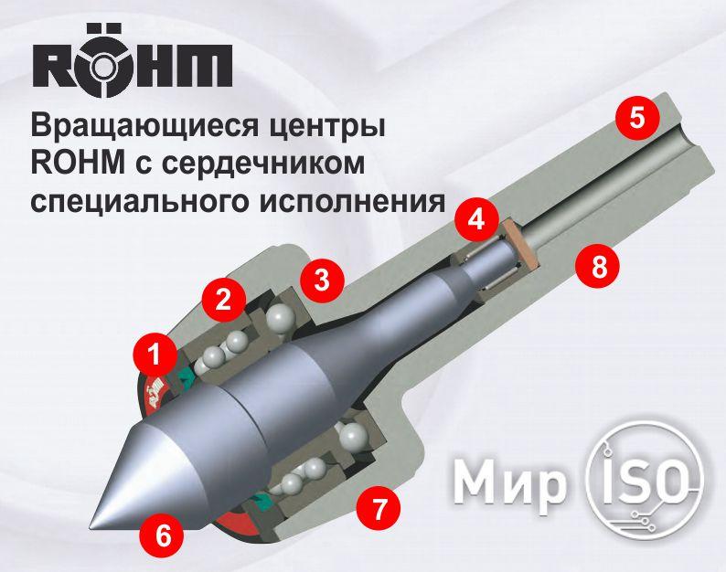 Компания ROHM в интернет-магазине МИР ISO